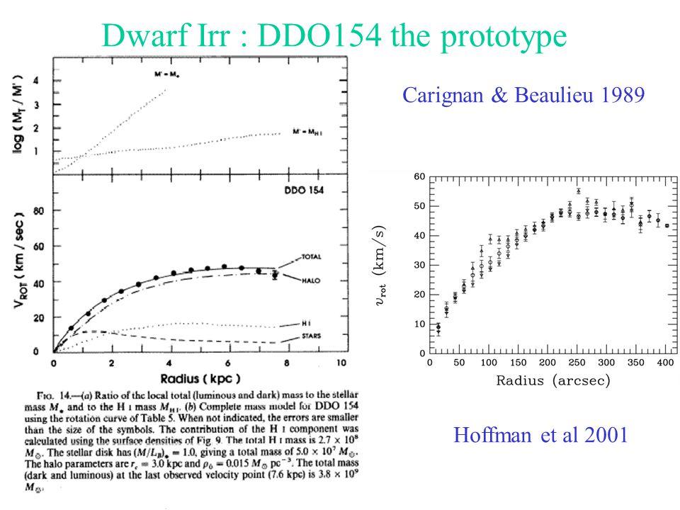 Dwarf Irr : DDO154 the prototype Hoffman et al 2001 Carignan & Beaulieu 1989
