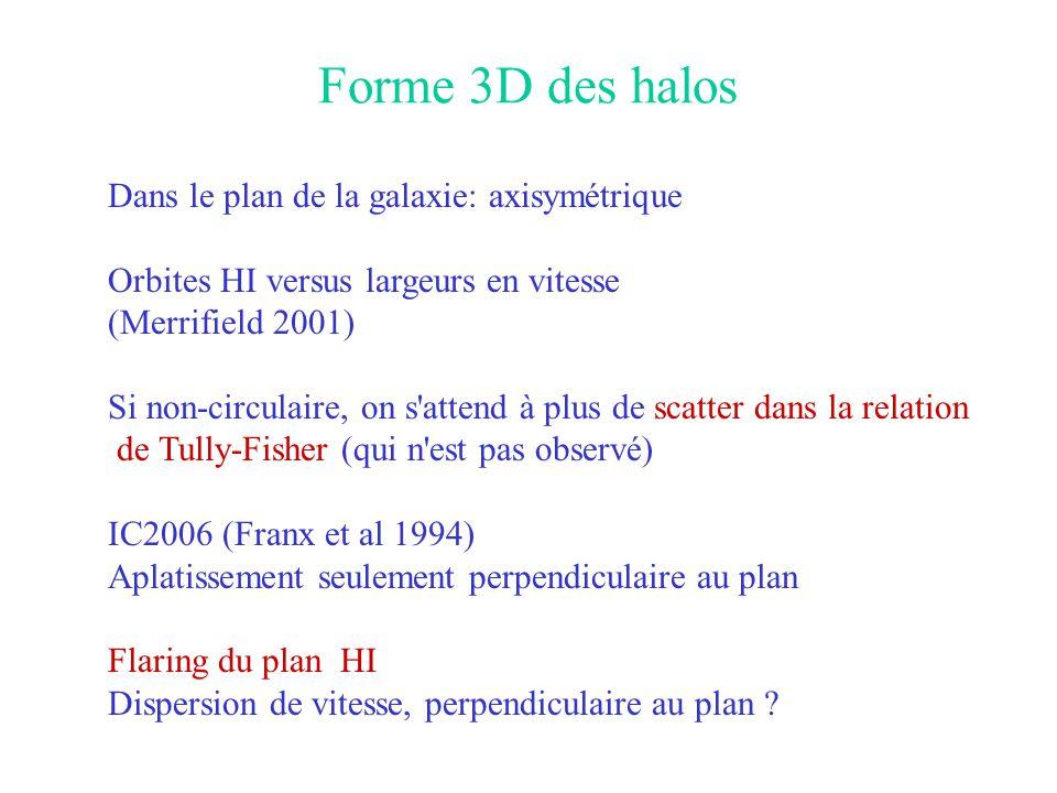 Forme 3D des halos Dans le plan de la galaxie: axisymétrique Orbites HI versus largeurs en vitesse (Merrifield 2001) Si non-circulaire, on s'attend à