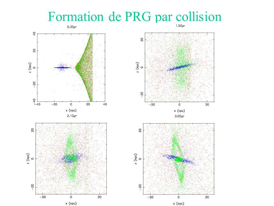 Formation de PRG par collision