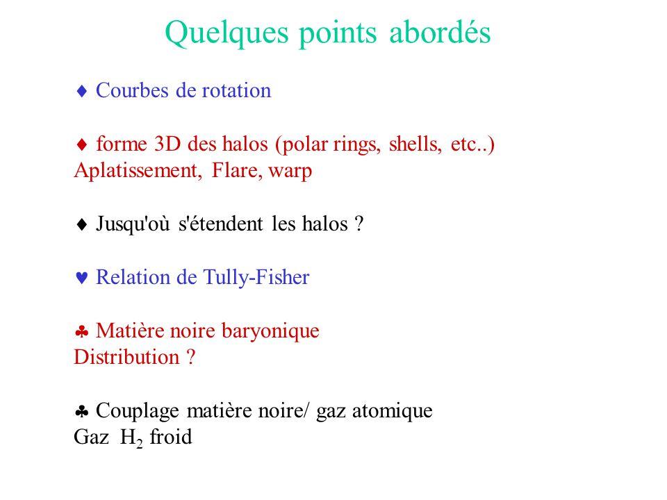 Quelques points abordés  Courbes de rotation  forme 3D des halos (polar rings, shells, etc..) Aplatissement, Flare, warp  Jusqu'où s'étendent les h