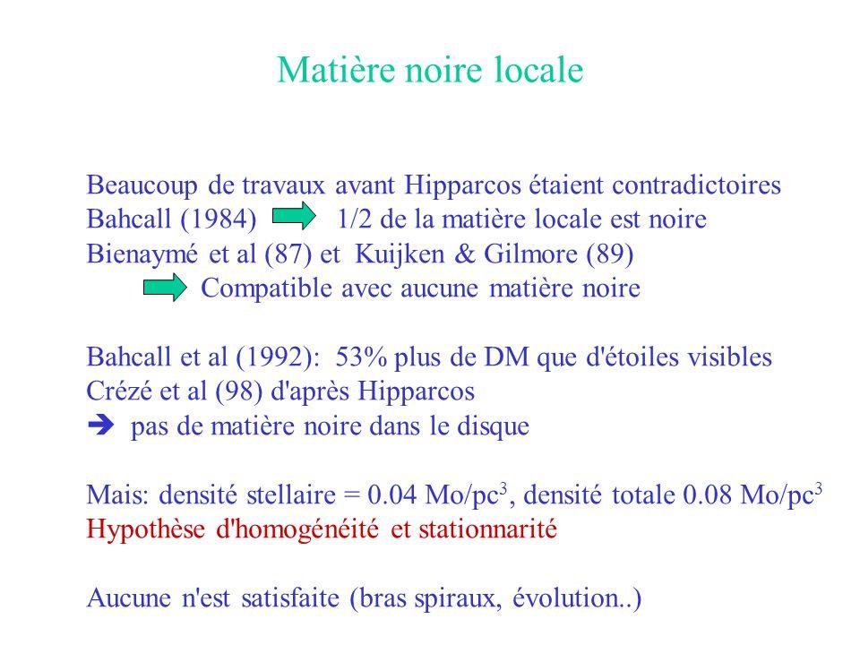 Matière noire locale Beaucoup de travaux avant Hipparcos étaient contradictoires Bahcall (1984) 1/2 de la matière locale est noire Bienaymé et al (87)