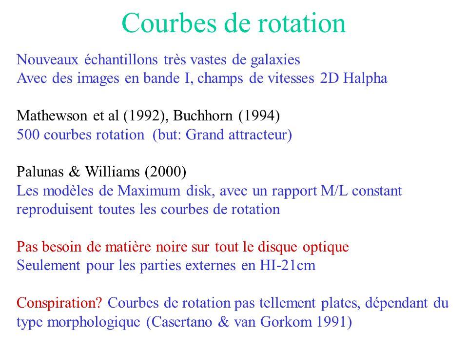 Courbes de rotation Nouveaux échantillons très vastes de galaxies Avec des images en bande I, champs de vitesses 2D Halpha Mathewson et al (1992), Buc
