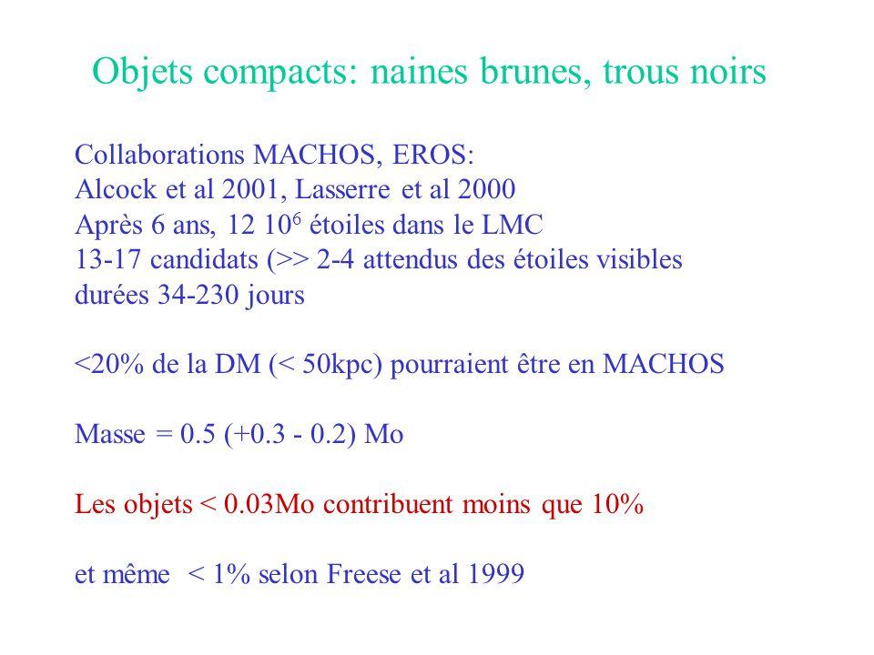 Objets compacts: naines brunes, trous noirs Collaborations MACHOS, EROS: Alcock et al 2001, Lasserre et al 2000 Après 6 ans, 12 10 6 étoiles dans le L