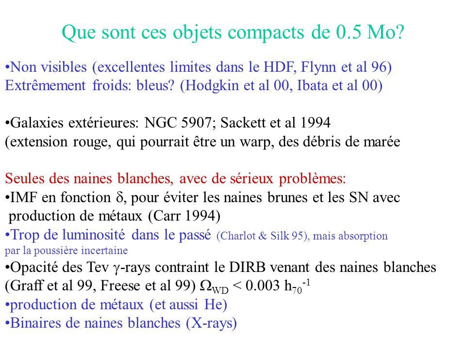 Que sont ces objets compacts de 0.5 Mo? •Non visibles (excellentes limites dans le HDF, Flynn et al 96) Extrêmement froids: bleus? (Hodgkin et al 00,