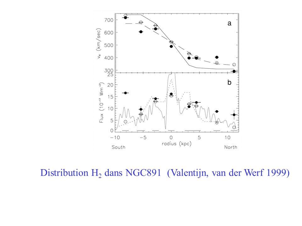 Distribution H 2 dans NGC891 (Valentijn, van der Werf 1999)