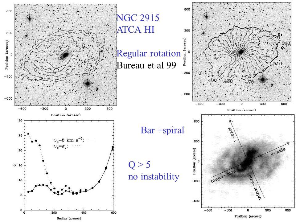 NGC 2915 ATCA HI Regular rotation Bureau et al 99 Bar +spiral Q > 5 no instability