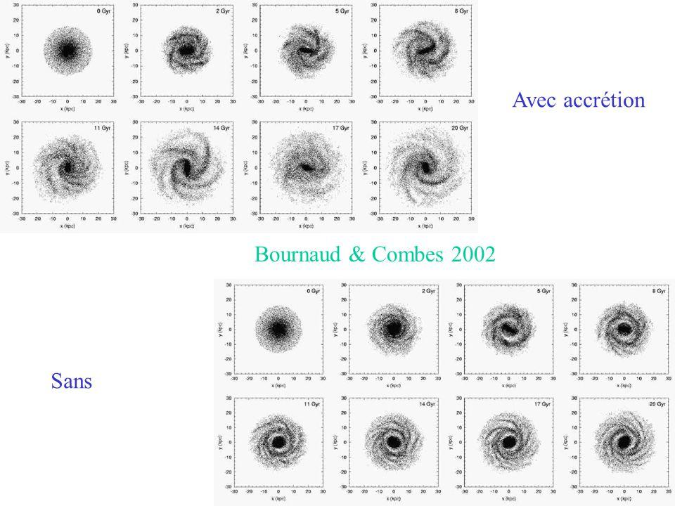 Sans Bournaud & Combes 2002