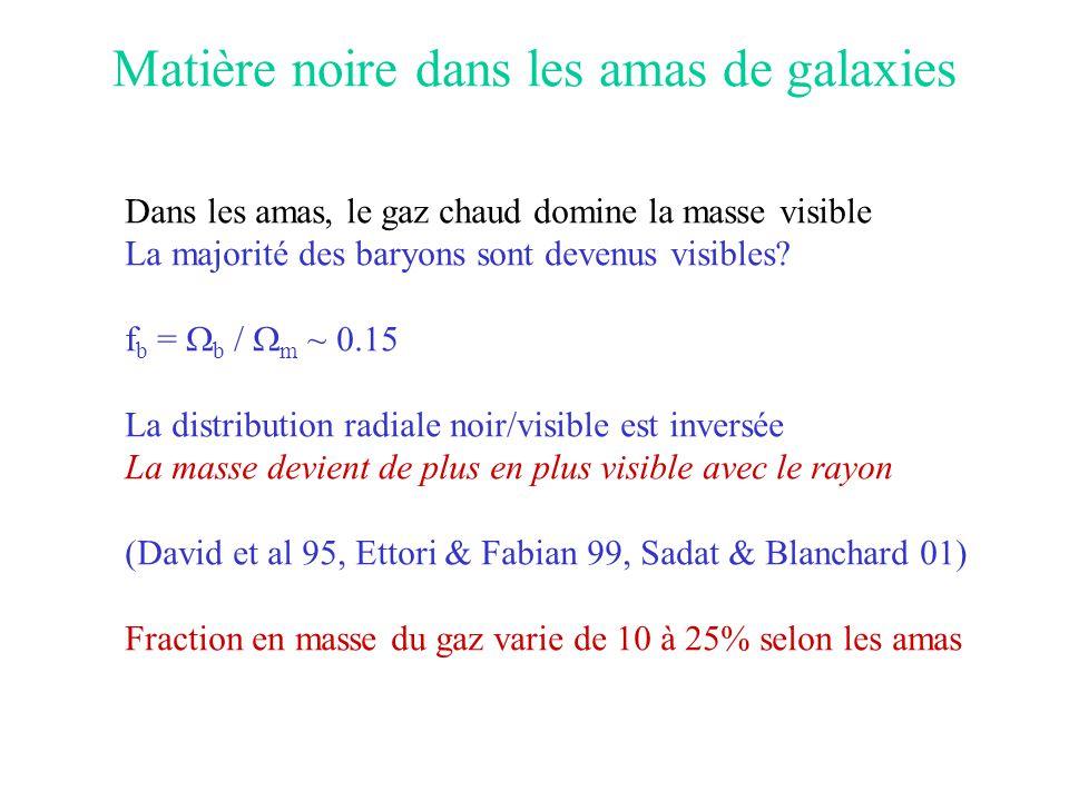 Matière noire dans les amas de galaxies Dans les amas, le gaz chaud domine la masse visible La majorité des baryons sont devenus visibles? f b =  b /
