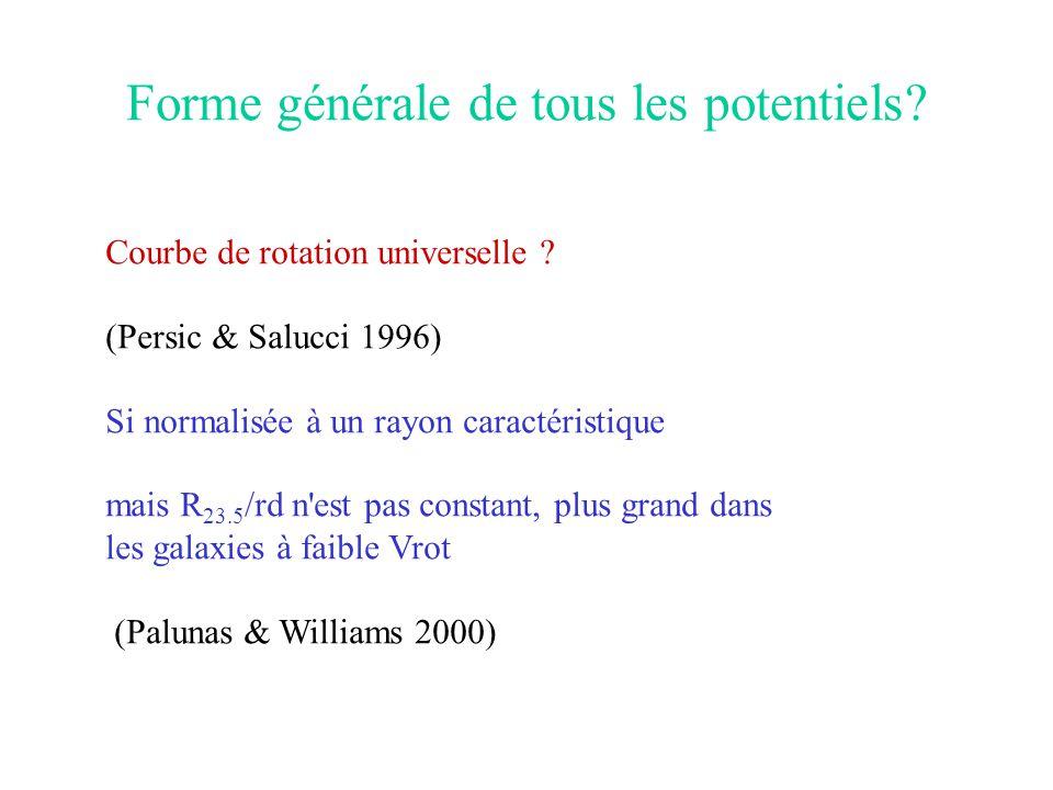 Forme générale de tous les potentiels? Courbe de rotation universelle ? (Persic & Salucci 1996) Si normalisée à un rayon caractéristique mais R 23.5 /
