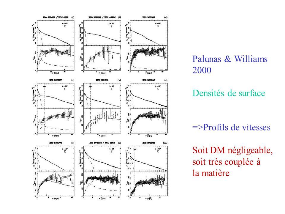 Palunas & Williams 2000 Densités de surface =>Profils de vitesses Soit DM négligeable, soit très couplée à la matière