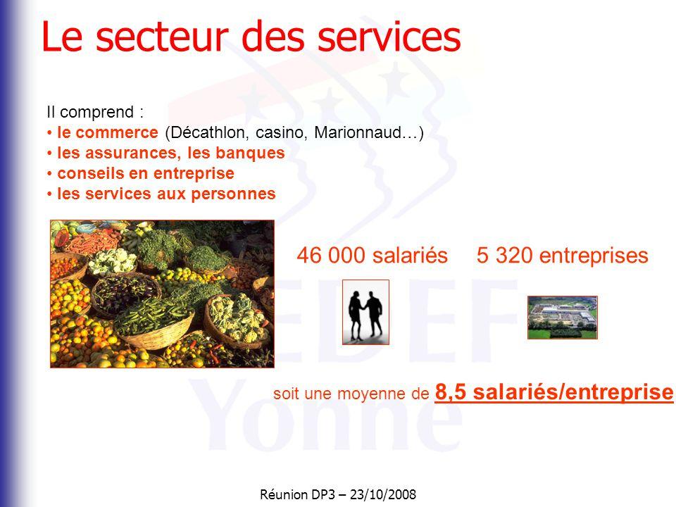 Réunion DP3 – 23/10/2008 Le secteur de la construction Il comprend : • les entreprises du bâtiment (Gebat, entreprises de maçonnerie, peinture…) • les