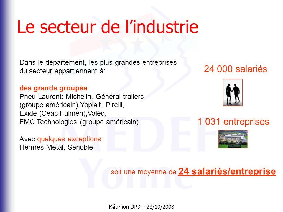 Réunion DP3 – 23/10/2008 Le secteur de l'industrie Ce secteur est divers et comprend entre autres: •Les industries agro-alimentaires •Les industries d