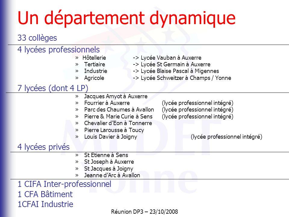 Réunion DP3 – 23/10/2008 Le secteur de l'industrie Dans le département, les plus grandes entreprises du secteur appartiennent à: des grands groupes Pn