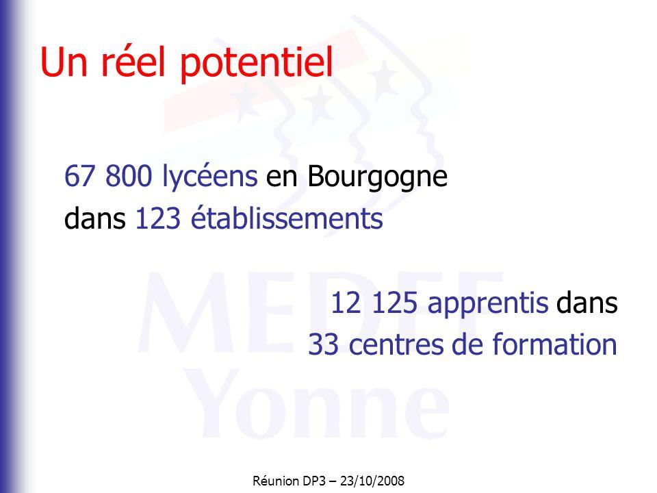 Réunion DP3 – 23/10/2008 Un département dynamique 33 collèges 4 lycées professionnels »Hôtellerie -> Lycée Vauban à Auxerre » Tertiaire -> Lycée St Ge