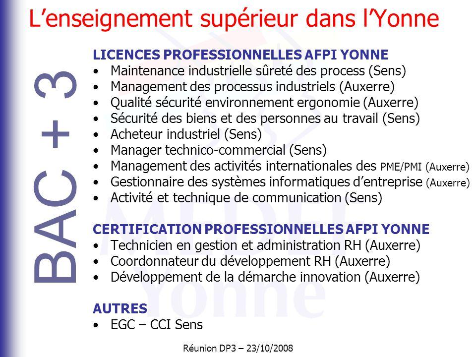 Réunion DP3 – 23/10/2008 L'enseignement supérieur dans l'Yonne •Assistant de direction – Lycée de Sens •Assistant de Gestion PME-PMI – Lycée de Sens •