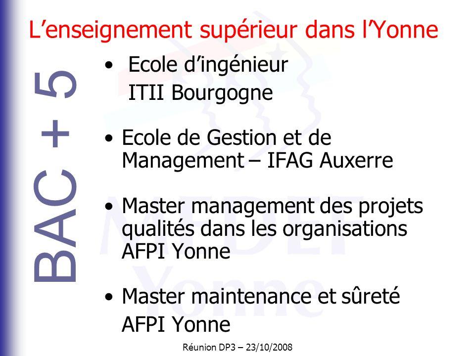 Réunion DP3 – 23/10/2008 L'enseignement supérieur dans l'Yonne BAC + 5 • Ecole d'ingénieur ITII Bourgogne •Ecole de Gestion et de Management – IFAG Auxerre •Master management des projets qualités dans les organisations AFPI Yonne •Master maintenance et sûreté AFPI Yonne