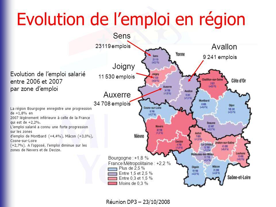 Réunion DP3 – 23/10/2008 Evolution de l'emploi en région Evolution de l'emploi salarié entre 2006 et 2007 par zone d'emploi La région Bourgogne enregistre une progression de +1,8% en 2007 légèrement inférieure à celle de la France qui est de +2,2%.