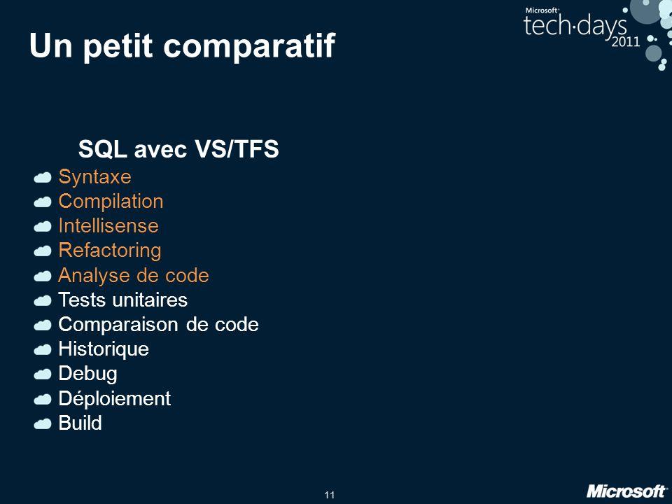 11 Un petit comparatif SQL avec VS/TFS Syntaxe Compilation Intellisense Refactoring Analyse de code Tests unitaires Comparaison de code Historique Debug Déploiement Build