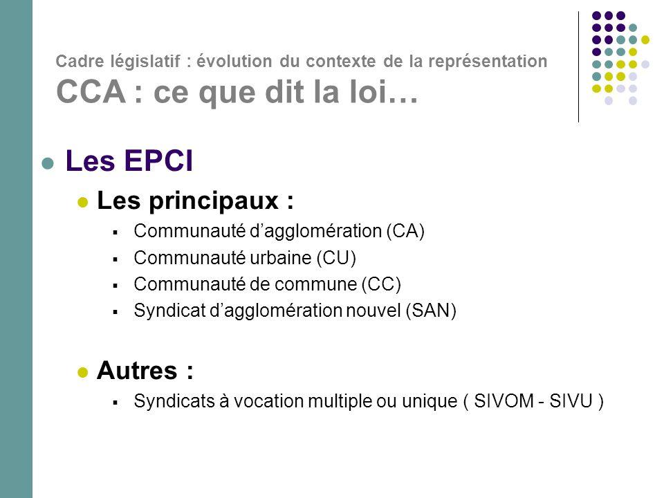 Cadre législatif : évolution du contexte de la représentation CCA : ce que dit la loi…  Les EPCI  Les principaux :  Communauté d'agglomération (CA)