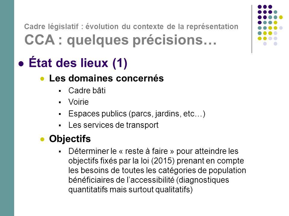 Cadre législatif : évolution du contexte de la représentation CCA : quelques précisions…  État des lieux (1)  Les domaines concernés  Cadre bâti 