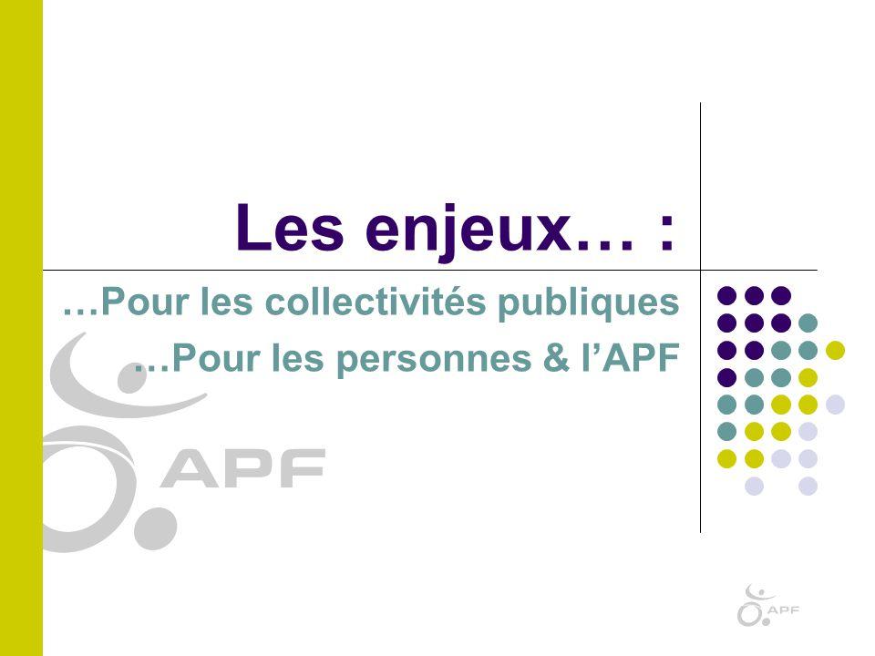 …Pour les collectivités publiques …Pour les personnes & l'APF Les enjeux… :