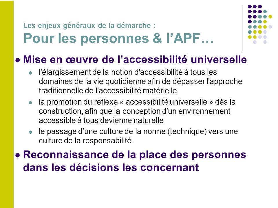  Mise en œuvre de l'accessibilité universelle  l'élargissement de la notion d'accessibilité à tous les domaines de la vie quotidienne afin de dépass