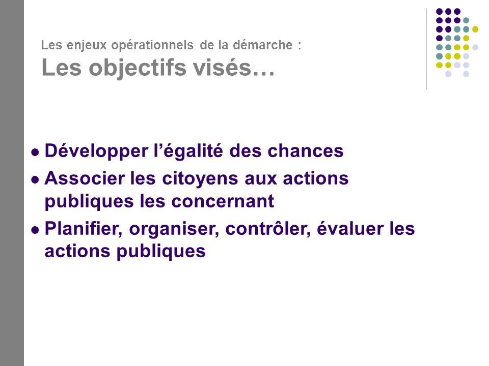 Les enjeux opérationnels de la démarche : Les objectifs visés…  Développer l'égalité des chances  Associer les citoyens aux actions publiques les co