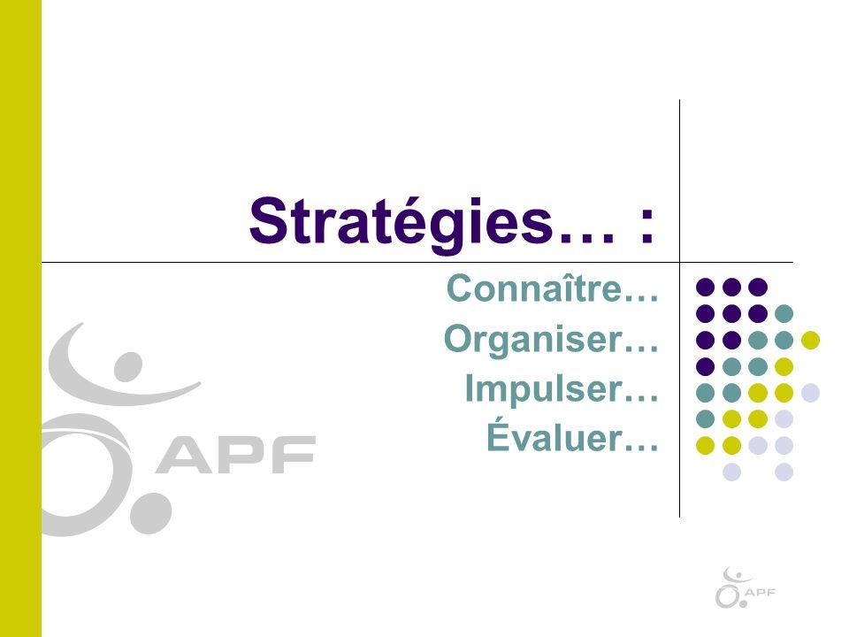 Connaître… Organiser… Impulser… Évaluer… Stratégies… :