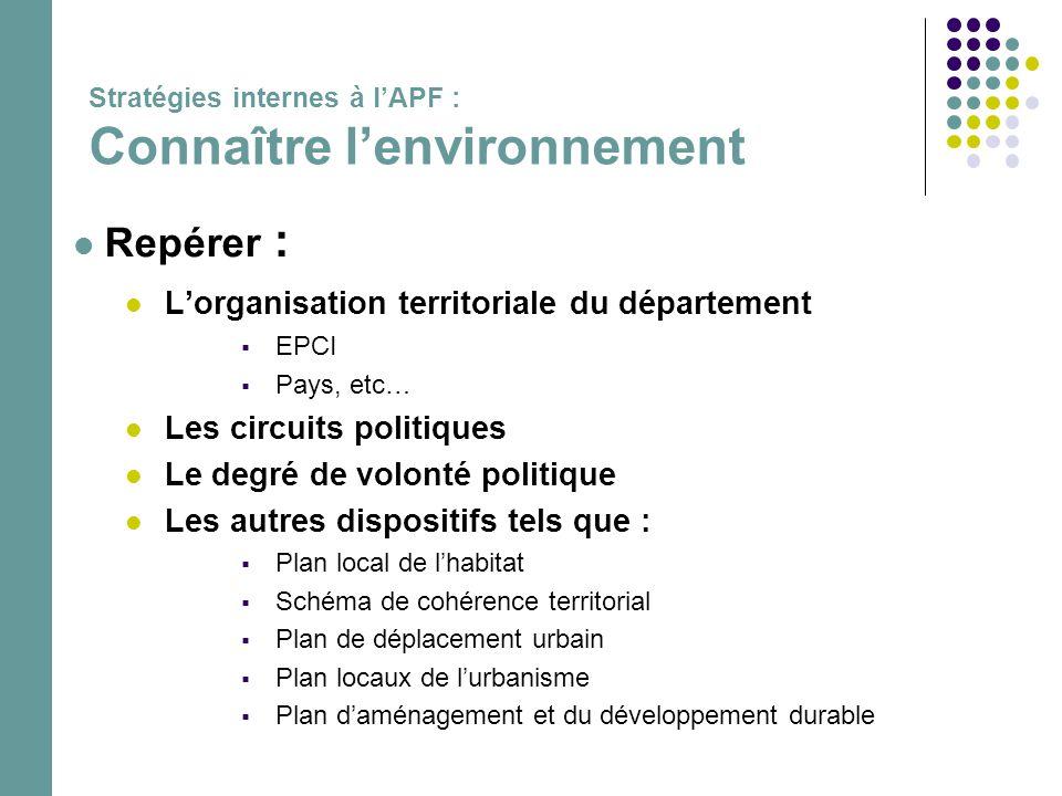  Repérer :  L'organisation territoriale du département  EPCI  Pays, etc…  Les circuits politiques  Le degré de volonté politique  Les autres di