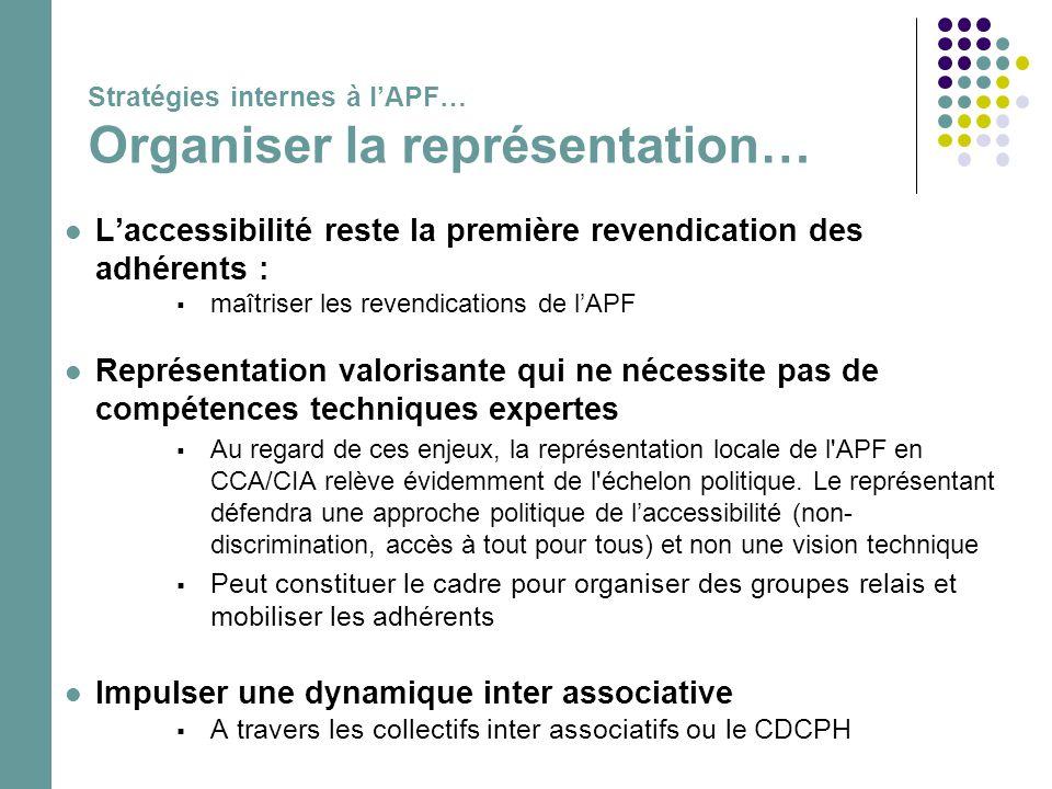  L'accessibilité reste la première revendication des adhérents :  maîtriser les revendications de l'APF  Représentation valorisante qui ne nécessit