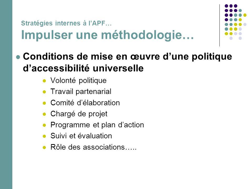 Stratégies internes à l'APF… Impulser une méthodologie…  Conditions de mise en œuvre d'une politique d'accessibilité universelle  Volonté politique