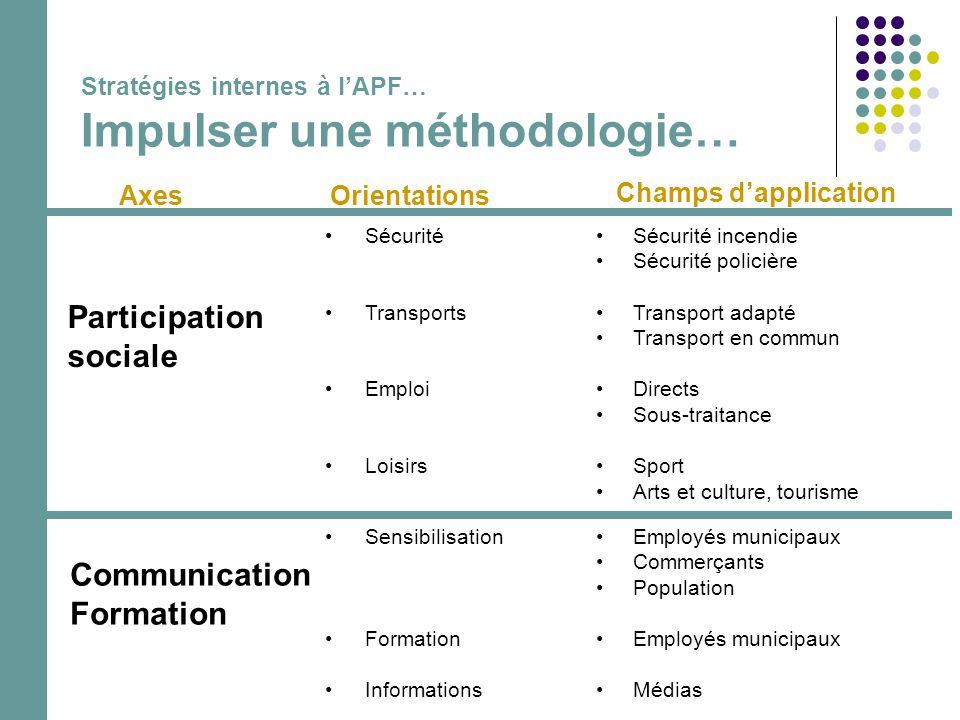Participation sociale Communication Formation •Sécurité •Transports •Emploi •Loisirs •Sensibilisation •Formation •Informations •Sécurité incendie •Séc