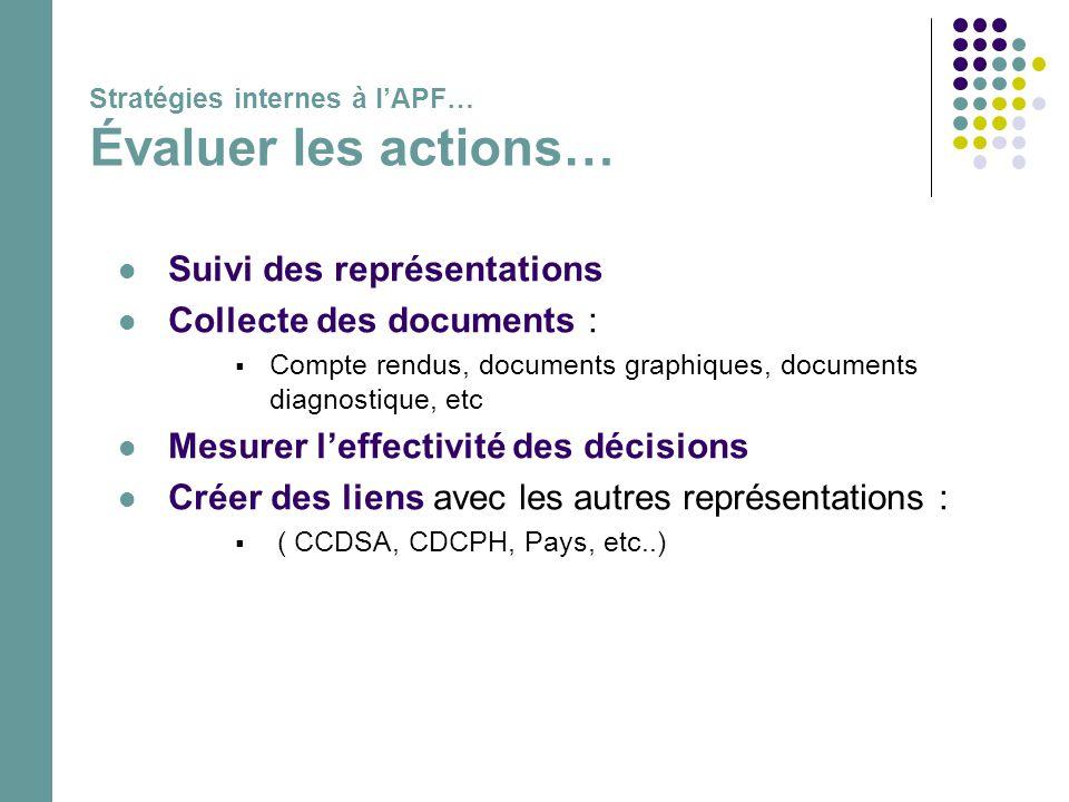 Stratégies internes à l'APF… Évaluer les actions…  Suivi des représentations  Collecte des documents :  Compte rendus, documents graphiques, docume