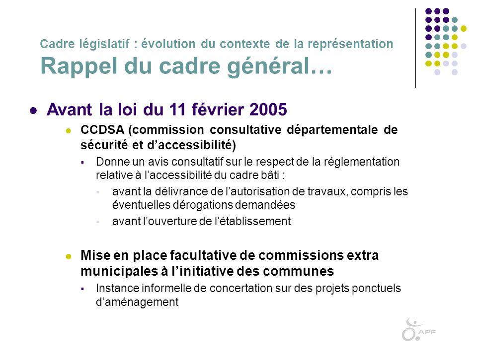 Cadre législatif : évolution du contexte de la représentation Rappel du cadre général…  Avant la loi du 11 février 2005  CCDSA (commission consultat