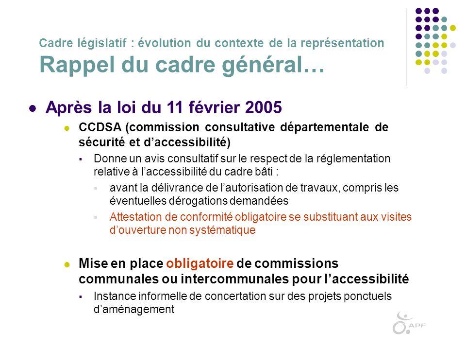 Cadre législatif : évolution du contexte de la représentation Rappel du cadre général…  Après la loi du 11 février 2005  CCDSA (commission consultat
