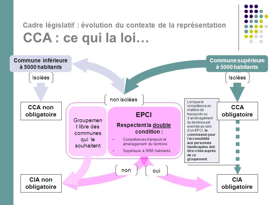 Cadre législatif : évolution du contexte de la représentation CCA : ce qui la loi… La commission est présidée le président de l'EPCI La commission est présidée par l'un des maires.
