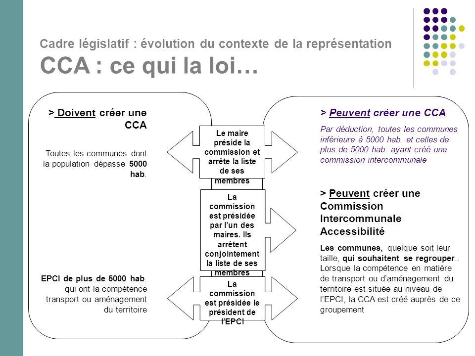Cadre législatif : évolution du contexte de la représentation CCA : ce que dit la loi…  Les EPCI  Les principaux :  Communauté d'agglomération (CA)  Communauté urbaine (CU)  Communauté de commune (CC)  Syndicat d'agglomération nouvel (SAN)  Autres :  Syndicats à vocation multiple ou unique ( SIVOM - SIVU )