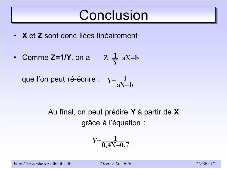 http://christophe.genolini.free.frLicence Stat-infoCM6b : 17 Conclusion •X et Z sont donc liées linéairement •Comme Z=1/Y, on a que l'on peut ré-écrir