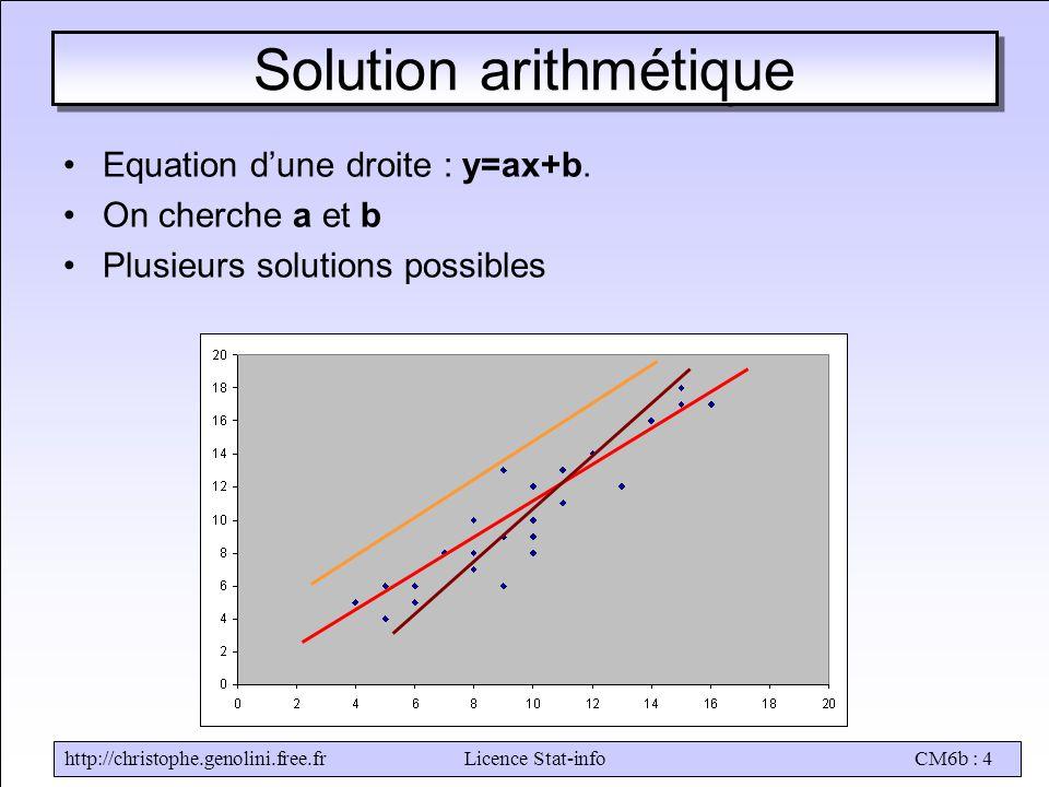 http://christophe.genolini.free.frLicence Stat-infoCM6b : 4 Solution arithmétique •Equation d'une droite : y=ax+b. •On cherche a et b •Plusieurs solut