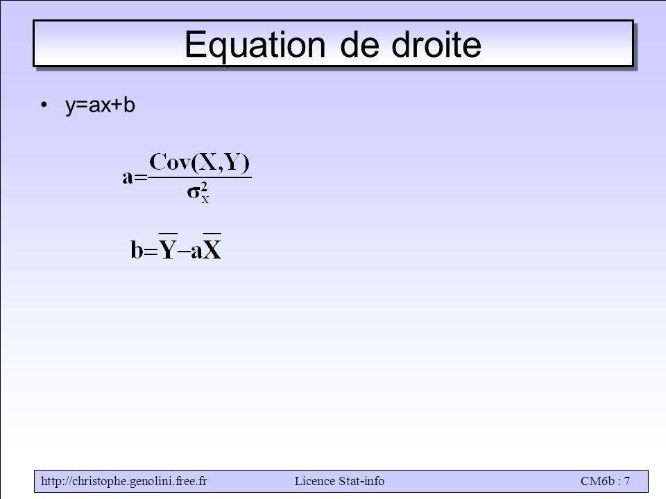 http://christophe.genolini.free.frLicence Stat-infoCM6b : 7 Equation de droite •y=ax+b