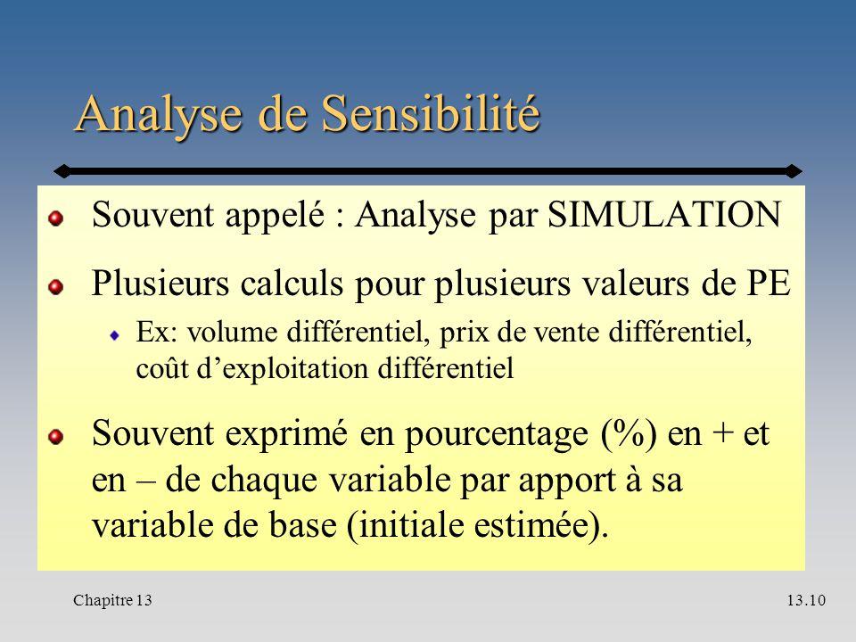 Analyse de Sensibilité Souvent appelé : Analyse par SIMULATION Plusieurs calculs pour plusieurs valeurs de PE Ex: volume différentiel, prix de vente différentiel, coût d'exploitation différentiel Souvent exprimé en pourcentage (%) en + et en – de chaque variable par apport à sa variable de base (initiale estimée).
