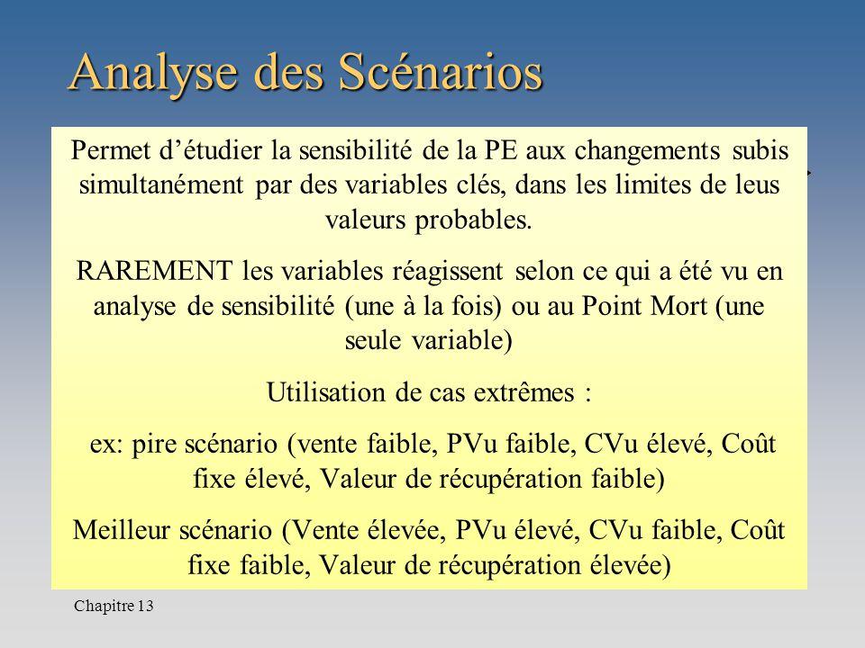 Analyse des Scénarios Permet d'étudier la sensibilité de la PE aux changements subis simultanément par des variables clés, dans les limites de leus valeurs probables.