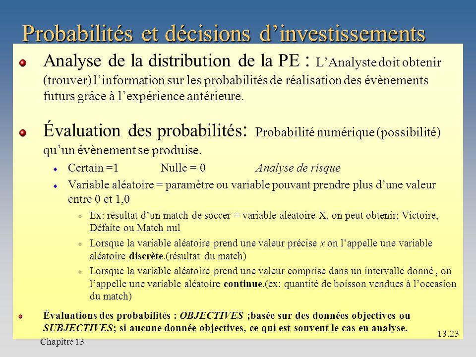 Probabilités et décisions d'investissements Analyse de la distribution de la PE : L'Analyste doit obtenir (trouver) l'information sur les probabilités de réalisation des évènements futurs grâce à l'expérience antérieure.