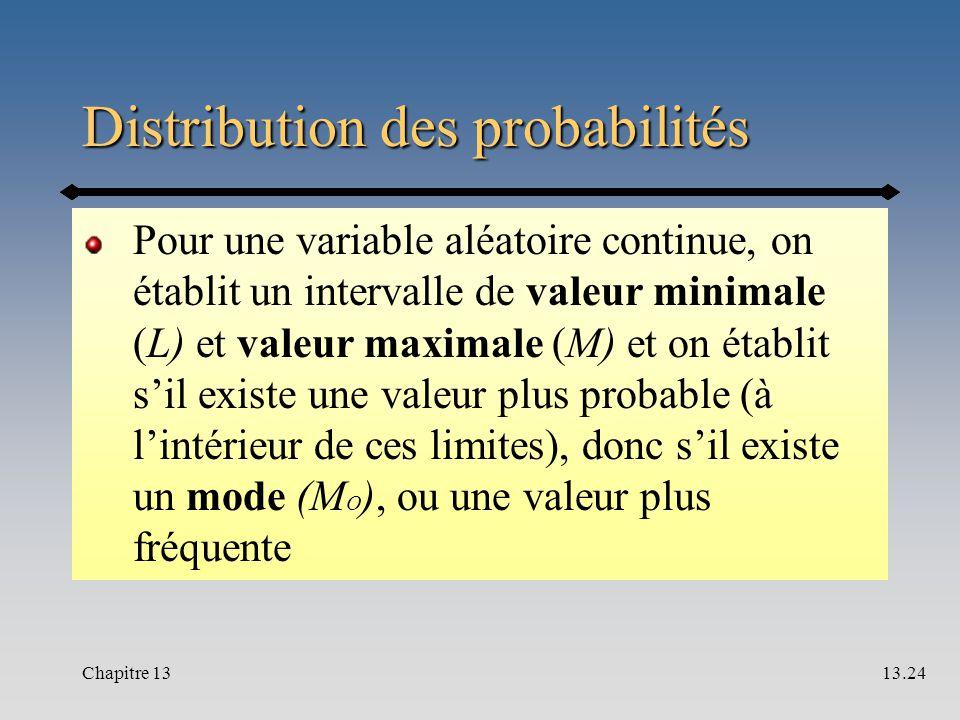 Distribution des probabilités Pour une variable aléatoire continue, on établit un intervalle de valeur minimale (L) et valeur maximale (M) et on établit s'il existe une valeur plus probable (à l'intérieur de ces limites), donc s'il existe un mode (M O ), ou une valeur plus fréquente Chapitre 1313.24