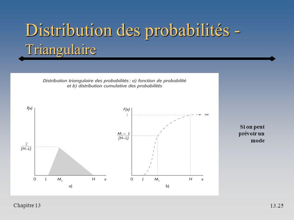 Chapitre 13 13.25 Distribution des probabilités - Triangulaire Si on peut prévoir un mode