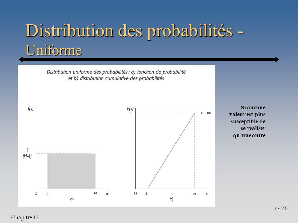 Chapitre 13 13.26 Distribution des probabilités - Uniforme Si aucune valeur est plus susceptible de se réaliser qu'une autre