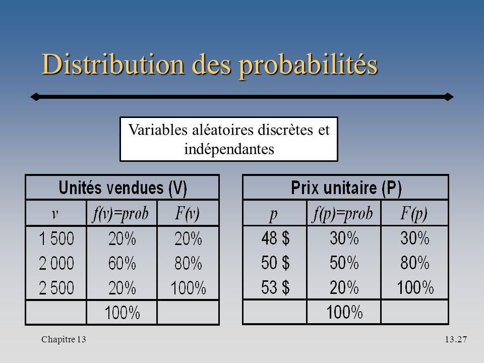 Distribution des probabilités Chapitre 1313.27 Variables aléatoires discrètes et indépendantes