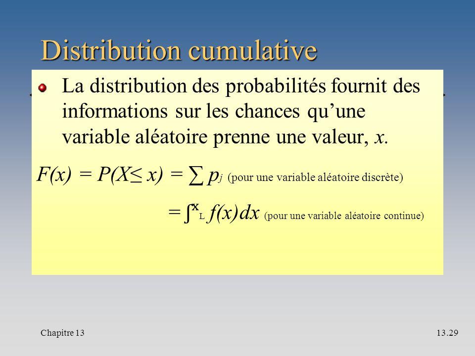 Distribution cumulative La distribution des probabilités fournit des informations sur les chances qu'une variable aléatoire prenne une valeur, x. F(x)