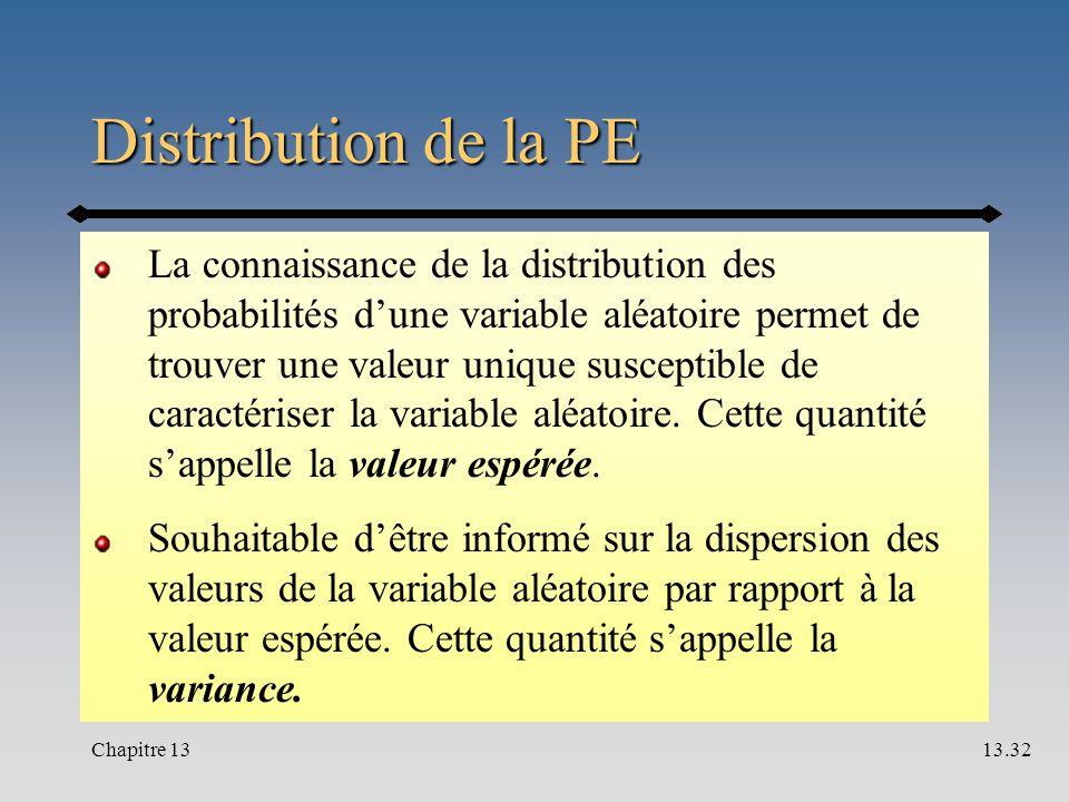 Distribution de la PE La connaissance de la distribution des probabilités d'une variable aléatoire permet de trouver une valeur unique susceptible de caractériser la variable aléatoire.