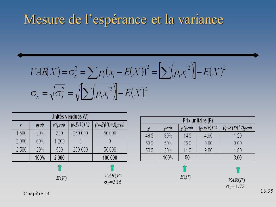 Mesure de l'espérance et la variance Chapitre 13 13.35 E(V)E(V) VAR(V)  V =316 E(P)E(P) VAR(P)  V =1.73